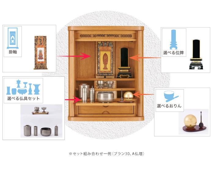 仏壇・仏具をセットでご提供
