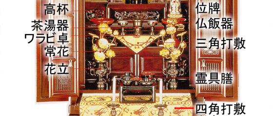 仏壇の飾り方 中