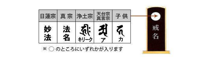 梵字(ぼんじ)